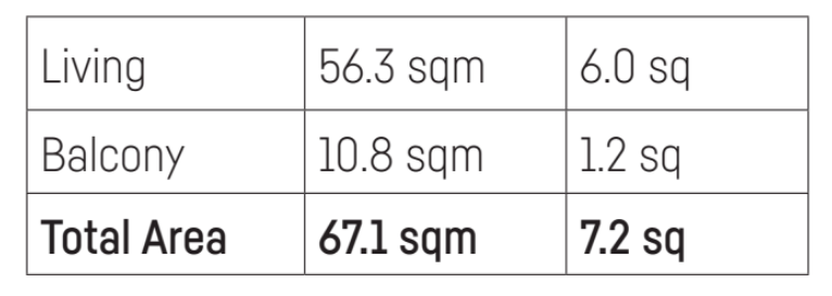 Bowen apartment size in sqm